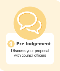 1. Pre-lodgement — discuss your proposal with council officers