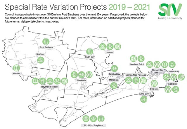 Special Rate Variation Projects 2019-2021