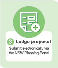3. Lodge proposal — Submit electronically via the NSW Planning Portal