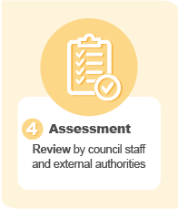 4. Assessment — Review by Council staff and external authorities